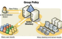 How to Deploy Install Software via Group Policy