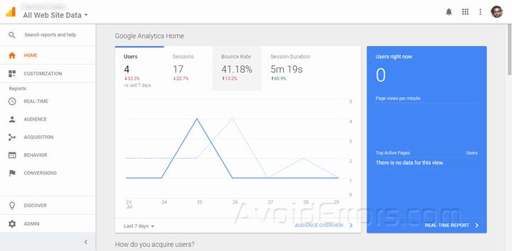 why use google analytics