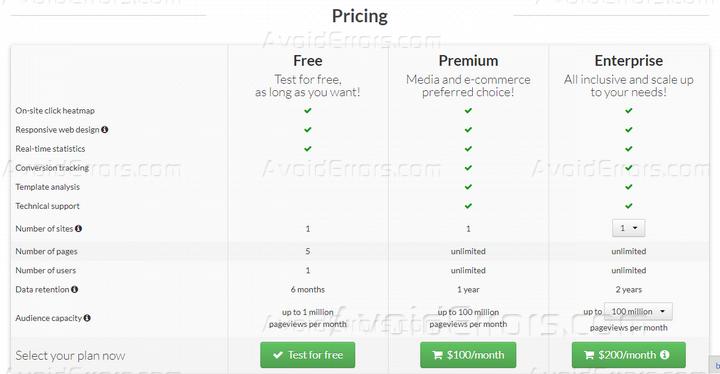 heatmap pricing